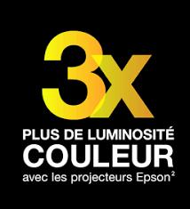 99 % des personnes interrogées déclarent que les projecteurs Epson proposent les couleurs les plus vives¹